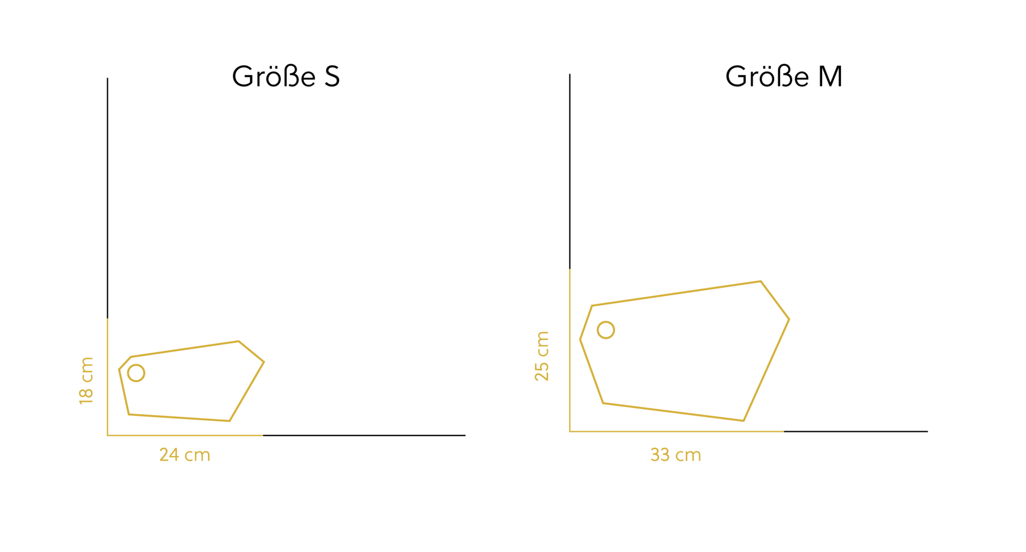 Verschnitt Brettchen Größenangaben für die Brettchen S und M